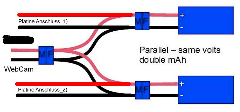 Fantastisch Dual Kabelbaum Diagramm Ideen - Elektrische ...